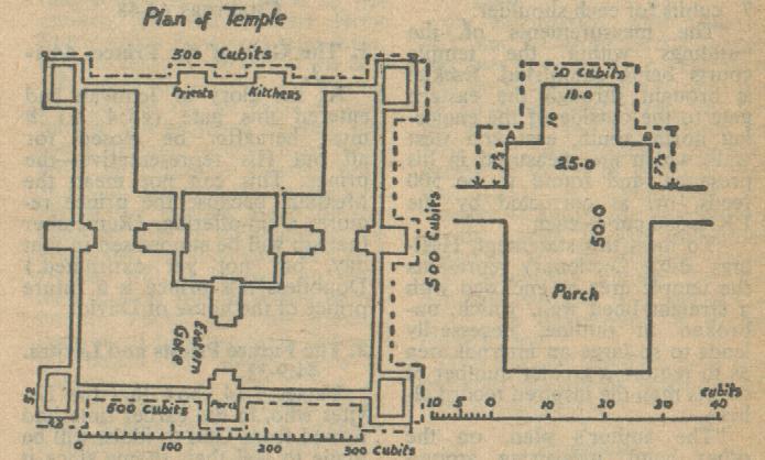 Ezekiel temple porch