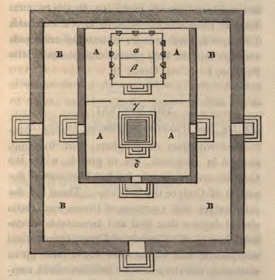 Figure of the Temple